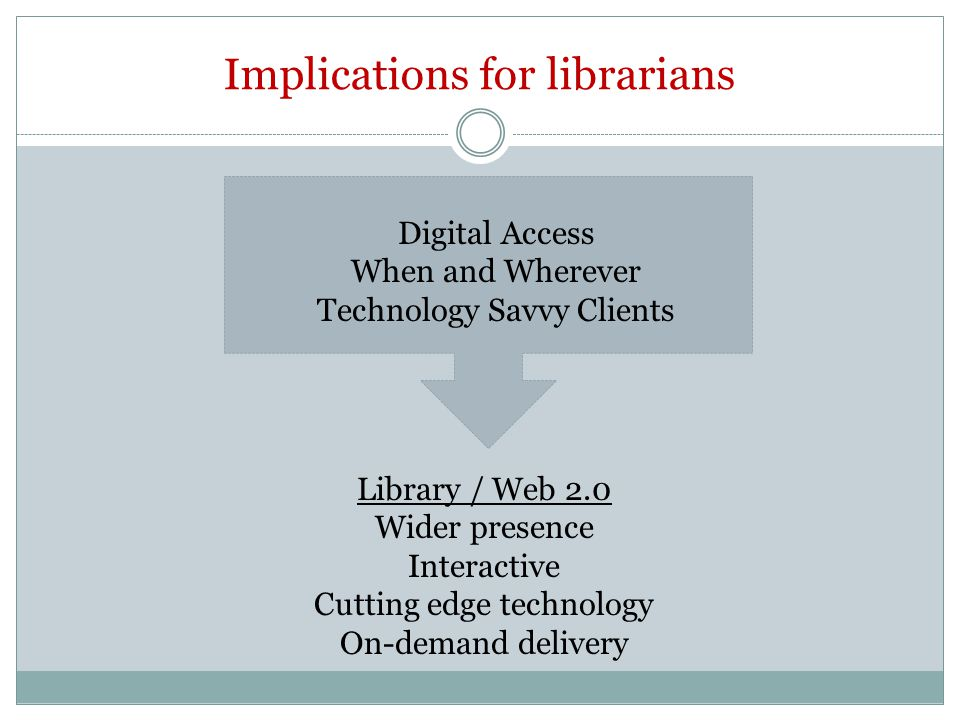Implications for librarians Digital Access When and Wherever Technology Savvy Clients Library / Web 2.0 Wider presence Interactive Cutting edge technology On-demand delivery