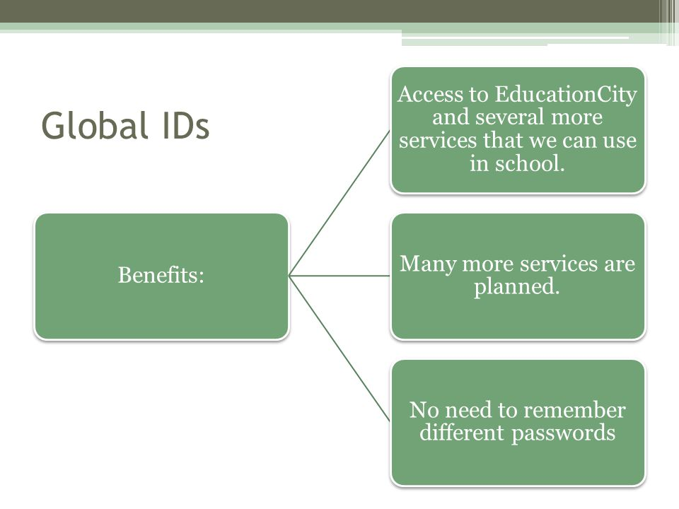 Global IDs Benefits: Access to EducationCity and several more services that we can use in school.