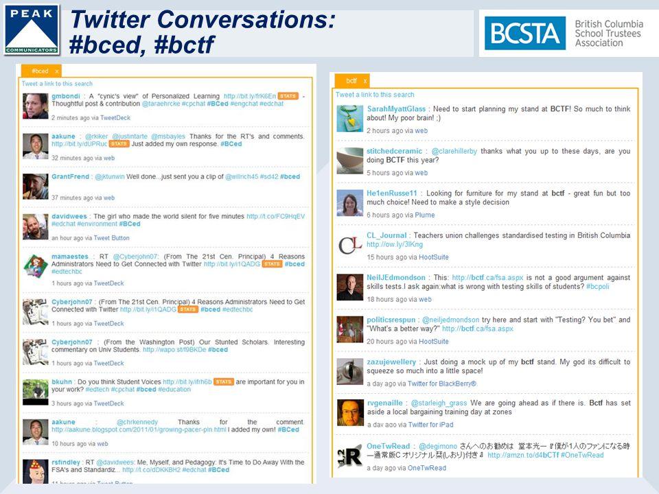 Twitter Conversations: #bced, #bctf