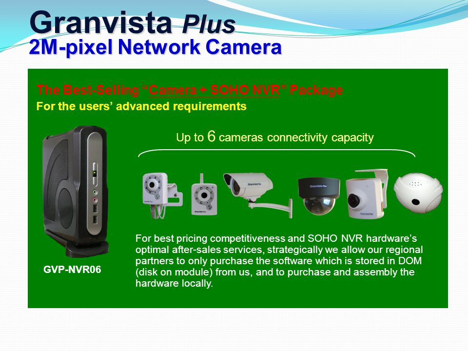 Granvista Plus 2M-pixel Network Camera The Best-Selling Camera + SOHO NVR Package For the users advanced requirements Up to 6 cameras connectivity cap