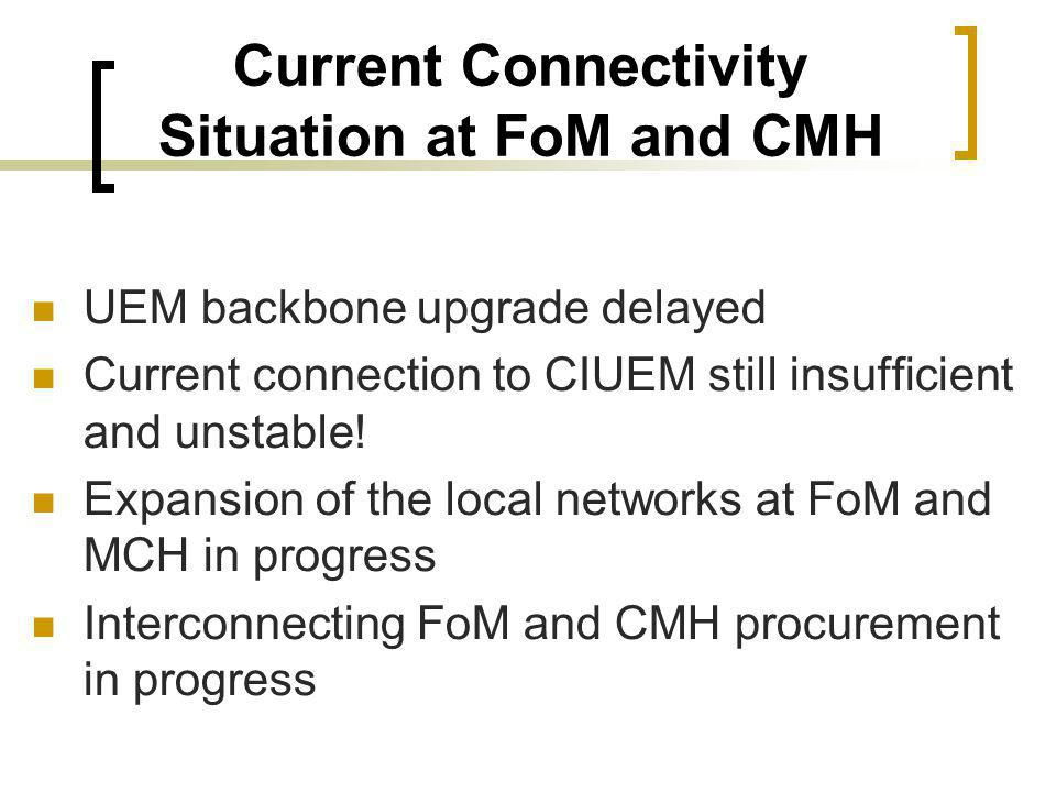 Current Connectivity Situation at FoM and CMH UEM backbone upgrade delayed Current connection to CIUEM still insufficient and unstable! Expansion of t
