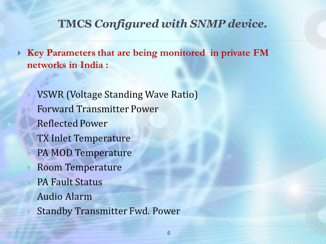 27 TMCS - Tx schematic Diagram