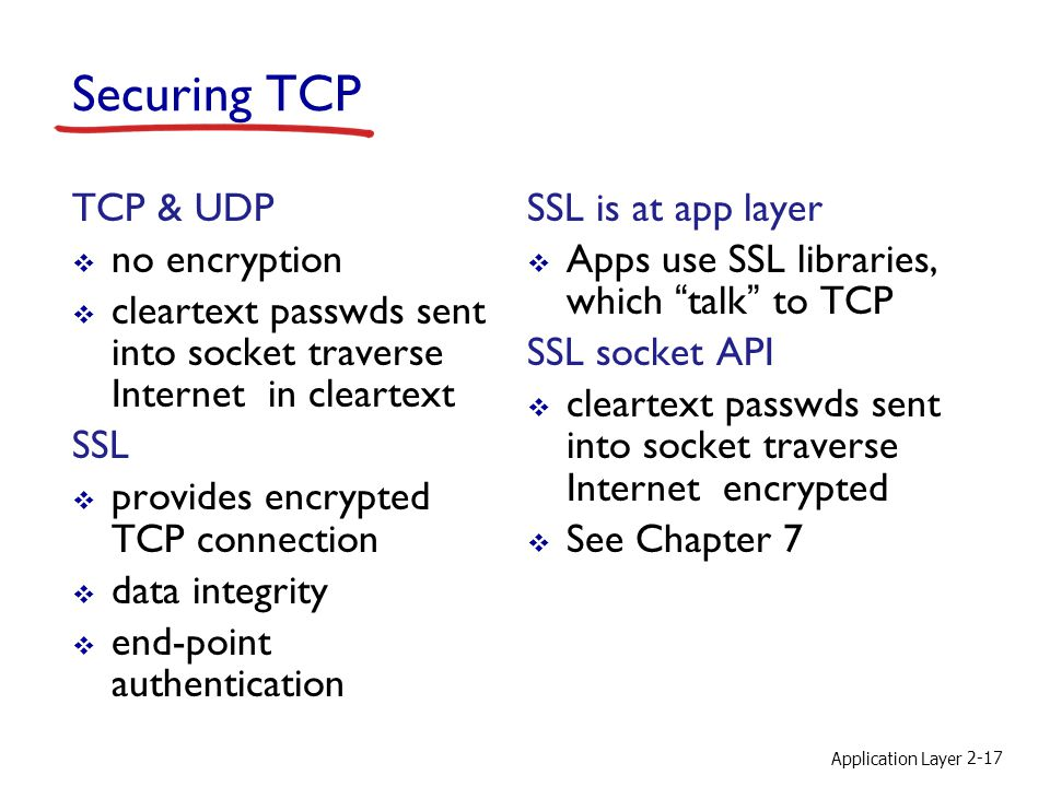 Securing TCP TCP & UDP no encryption cleartext passwds sent into socket traverse Internet in cleartext SSL provides encrypted TCP connection data inte