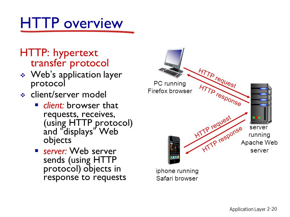 Application Layer 2-20 HTTP overview HTTP: hypertext transfer protocol Webs application layer protocol client/server model client: browser that reques