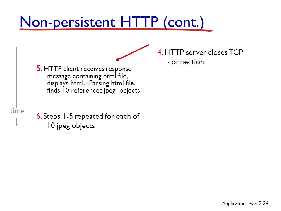 Application Layer 2-24 Non-persistent HTTP (cont.) 5. HTTP client receives response message containing html file, displays html. Parsing html file, fi