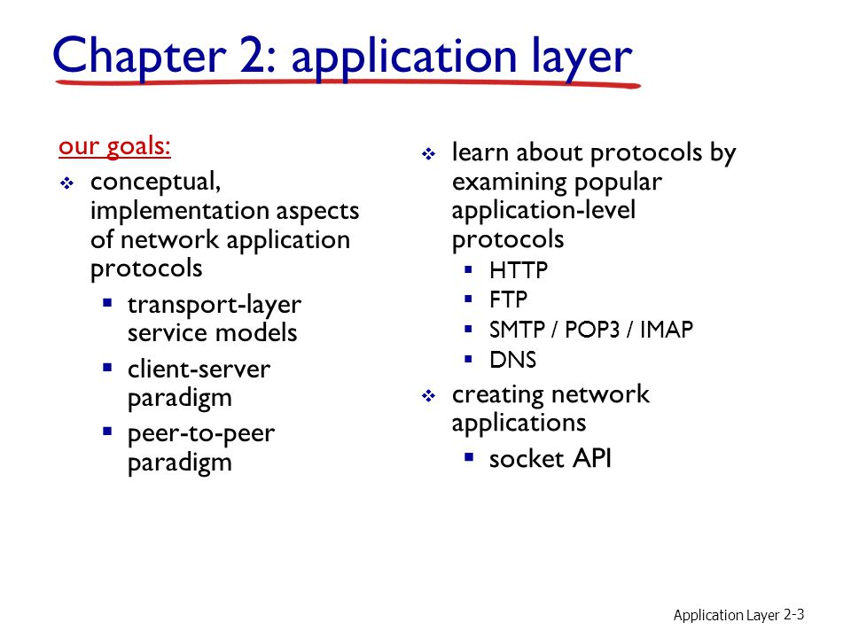 Application Layer 2-104 Chapter 2: summary application architectures client-server P2P application service requirements: reliability, bandwidth, delay Internet transport service model connection-oriented, reliable: TCP unreliable, datagrams: UDP our study of network apps now complete.