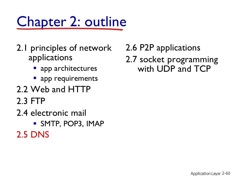 Application Layer 2-60 Chapter 2: outline 2.1 principles of network applications app architectures app requirements 2.2 Web and HTTP 2.3 FTP 2.4 elect