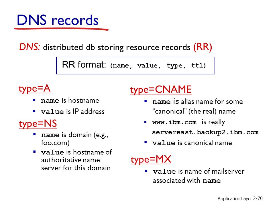 Application Layer 2-70 DNS records DNS: distributed db storing resource records (RR) type=NS name is domain (e.g., foo.com) value is hostname of autho