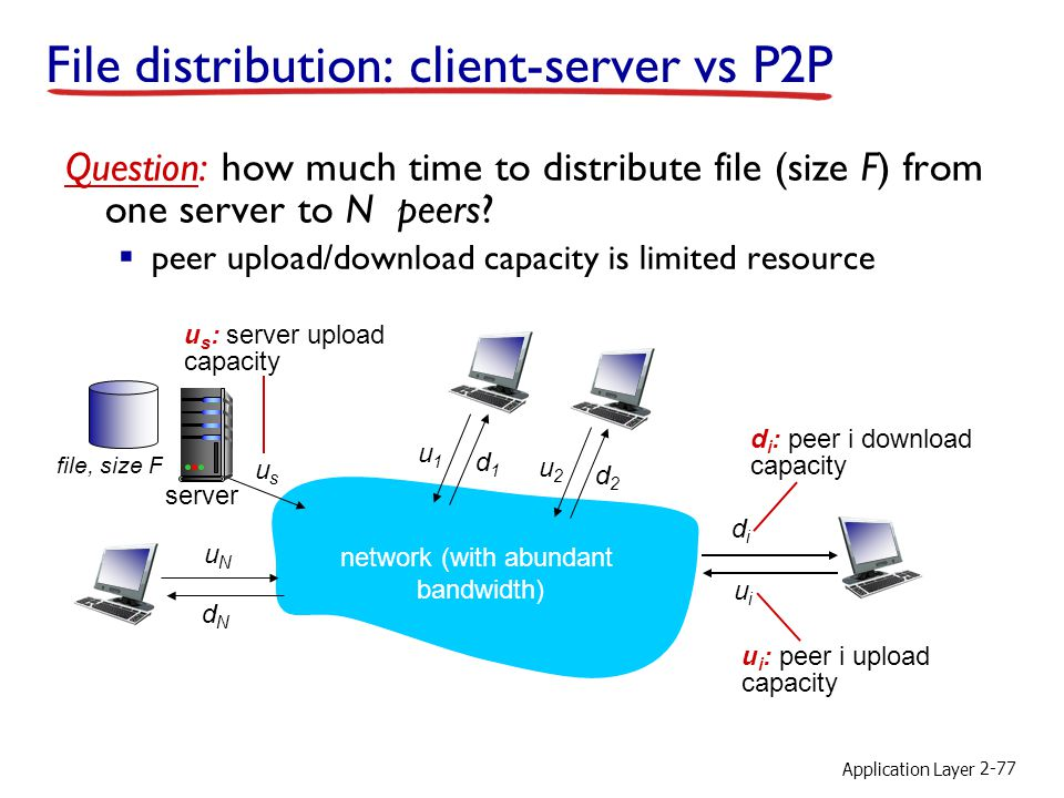 Application Layer 2-77 File distribution: client-server vs P2P Question: how much time to distribute file (size F) from one server to N peers? peer up