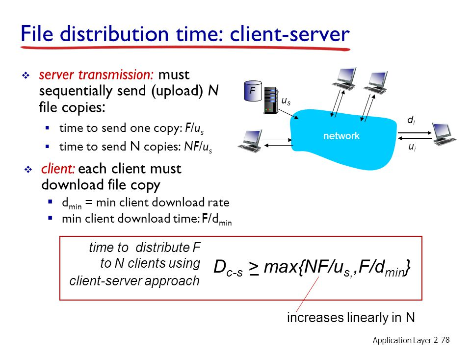 Application Layer 2-78 File distribution time: client-server server transmission: must sequentially send (upload) N file copies : time to send one cop
