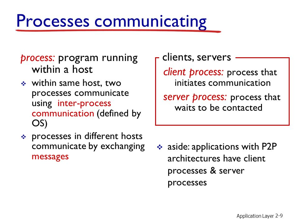 Application Layer 2-9 Processes communicating process: program running within a host within same host, two processes communicate using inter-process c