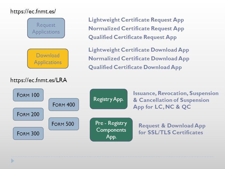https://ec.fnmt.es/ https://ec.fnmt.es/LRA Request Applications Registry App.