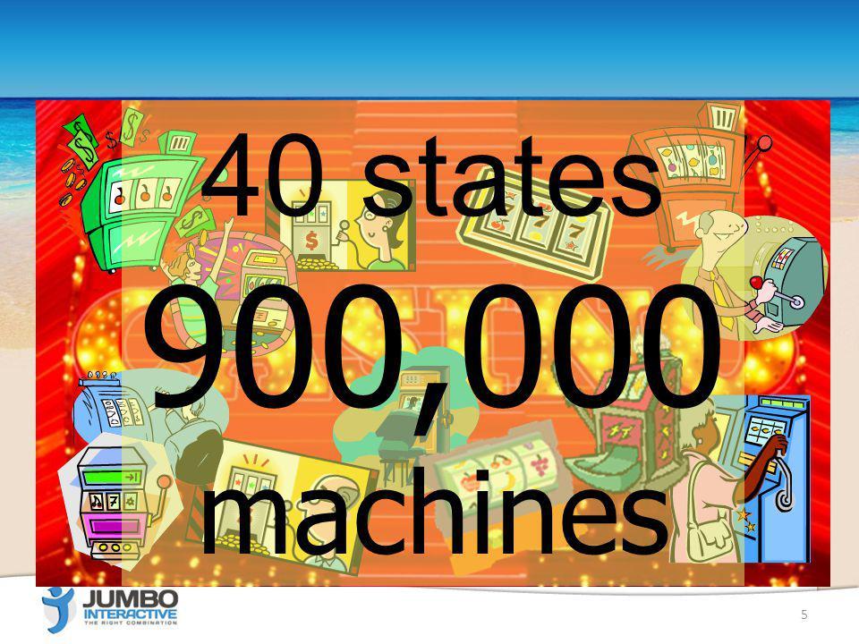U.S. Gaming Market 2012 4