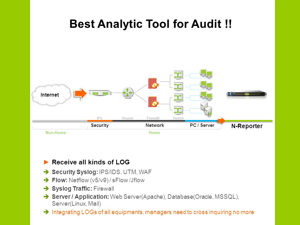 Best Analytic Tool for Audit !.