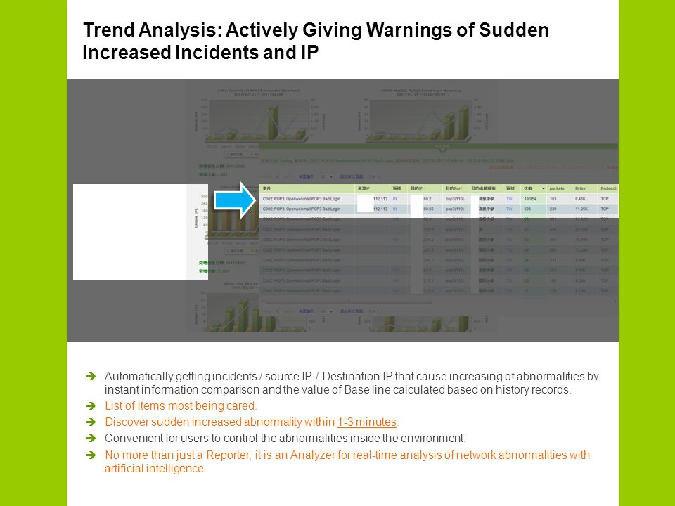 Trend Analysis: Actively Giving Warnings of Sudden Increased Incidents and IP Automatically getting incidents / source IP / Destination IP that cause increasing of abnormalities by instant information comparison and the value of Base line calculated based on history records.