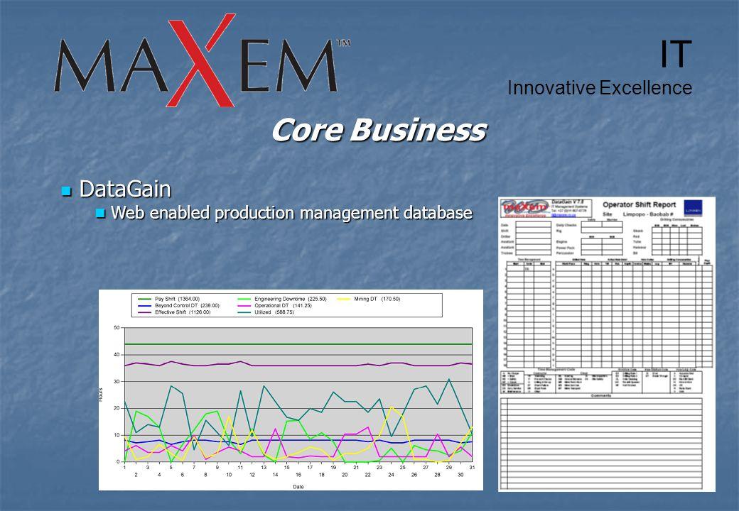 Core Business DataGain DataGain Web enabled production management database Web enabled production management database IT Innovative Excellence
