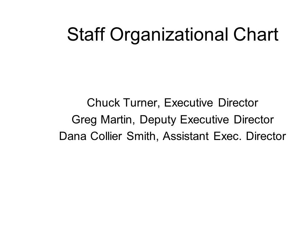 Staff Organizational Chart Chuck Turner, Executive Director Greg Martin, Deputy Executive Director Dana Collier Smith, Assistant Exec.