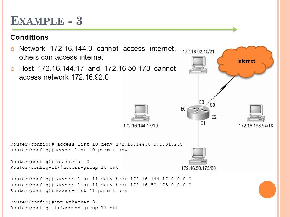 E XAMPLE - 3 Internet Conditions Network 172.16.144.0 cannot access internet, others can access internet Host 172.16.144.17 and 172.16.50.173 cannot a
