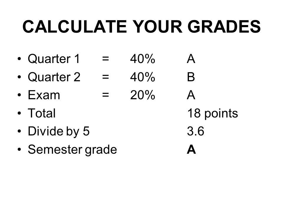 CALCULATE YOUR GRADES Quarter 1=40%A Quarter 2=40%B Exam =20%A Total18 points Divide by 53.6 Semester gradeA