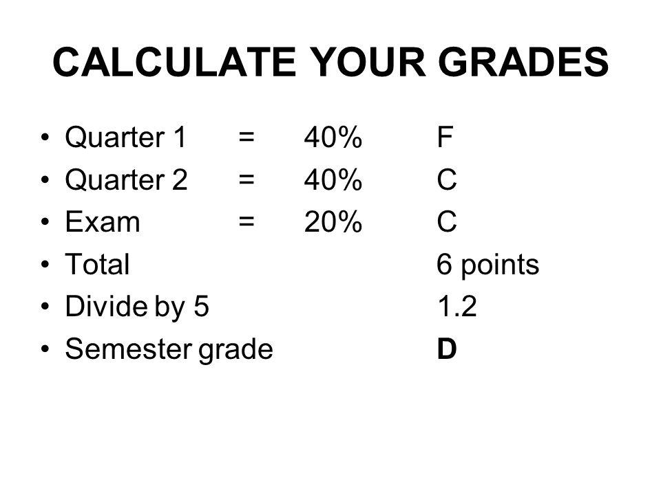 CALCULATE YOUR GRADES Quarter 1=40%F Quarter 2=40%C Exam =20%C Total6 points Divide by 51.2 Semester gradeD