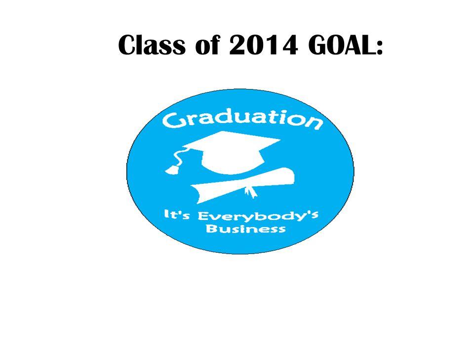 Graduation Requirements English - 4 credits Math - 4 credits Science - 3 credits Social Studies - 3 credits HOPE/Physical Education - 1 credit Performing/Fine Arts - 1 credit Electives – 8 credits