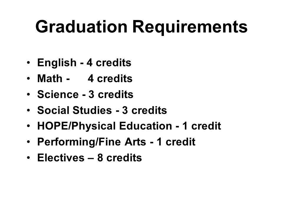 Graduation Requirements English - 4 credits Math - 4 credits Science - 3 credits Social Studies - 3 credits HOPE/Physical Education - 1 credit Perform