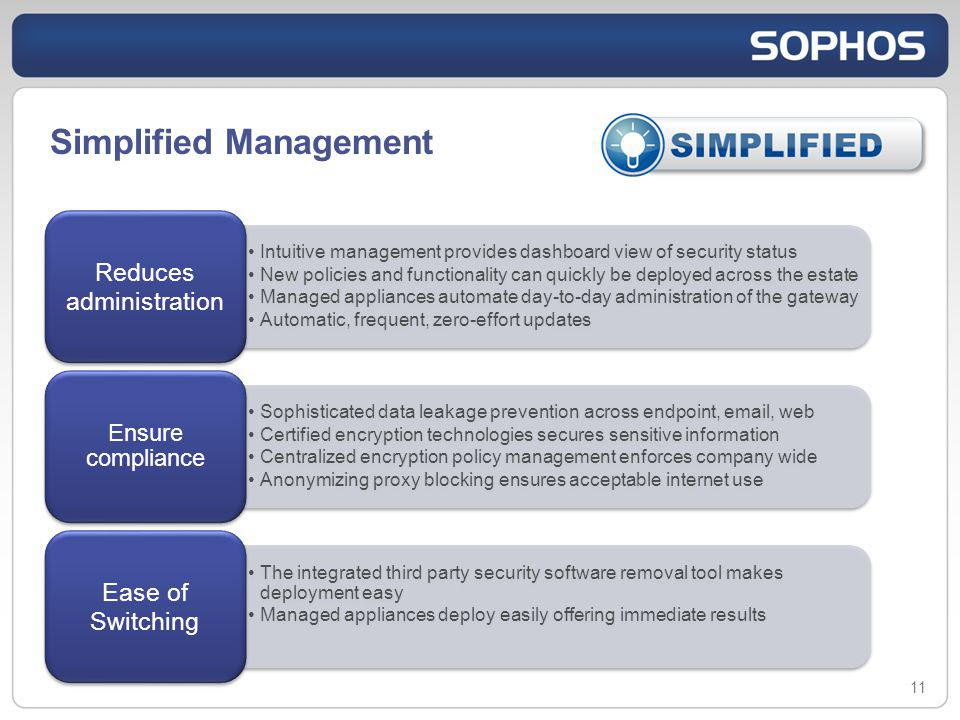 Simplified Management 11 Intuitive management provides dashboard view of security status New policies and functionality can quickly be deployed across the estate Managed appliances automate day-to-day administration of the gateway Automatic, frequent, zero-effort updates Reduces administration Sophisticated data leakage prevention across endpoint, email, web Certified encryption technologies secures sensitive information Centralized encryption policy management enforces company wide Anonymizing proxy blocking ensures acceptable internet use Ensure compliance The integrated third party security software removal tool makes deployment easy Managed appliances deploy easily offering immediate results Ease of Switching