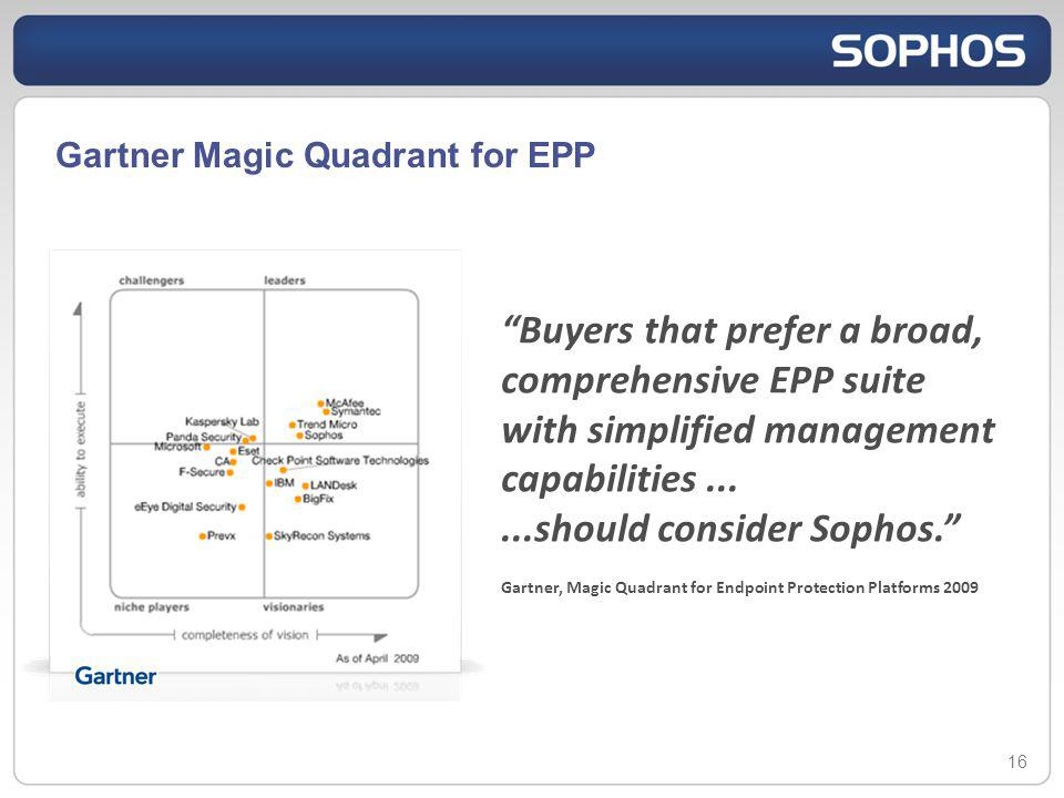 16 Gartner Magic Quadrant for EPP Buyers that prefer a broad, comprehensive EPP suite with simplified management capabilities......should consider Sophos.