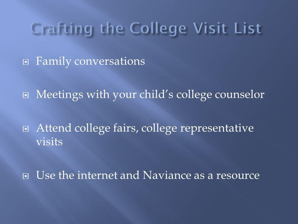 Family conversations Meetings with your childs college counselor Attend college fairs, college representative visits Use the internet and Naviance as a resource