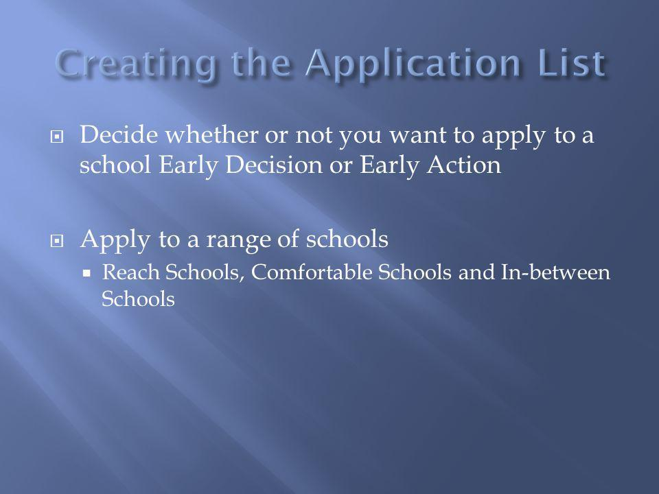 Decide whether or not you want to apply to a school Early Decision or Early Action Apply to a range of schools Reach Schools, Comfortable Schools and