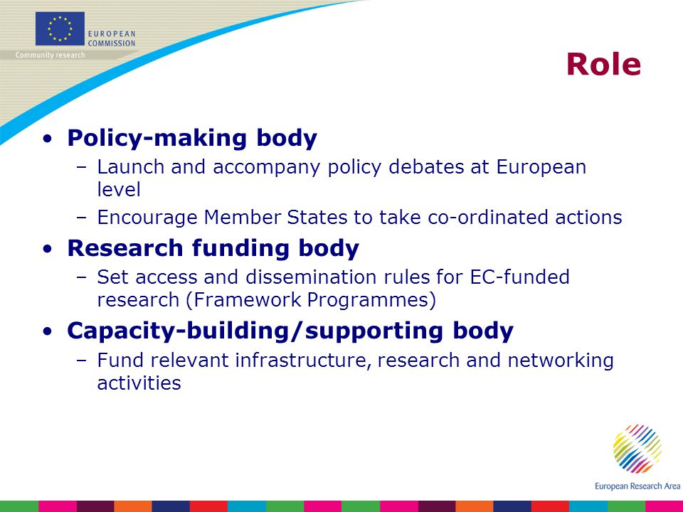 Role Policy-making body –Launch and accompany policy debates at European level –Encourage Member States to take co-ordinated actions Research funding body –Set access and dissemination rules for EC-funded research (Framework Programmes) Capacity-building/supporting body –Fund relevant infrastructure, research and networking activities