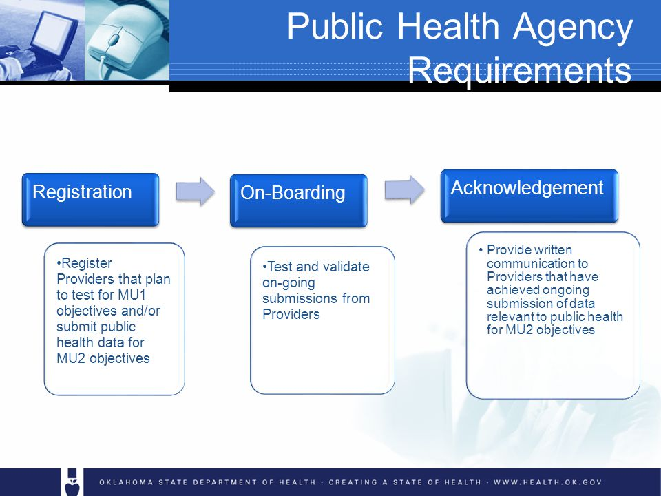 Public Health Agency Requirements Registration Register Providers that plan to test for MU1 objectives and/or submit public health data for MU2 objectives On-Boarding Test and validate on-going submissions from Providers Acknowledgement Provide written communication to Providers that have achieved ongoing submission of data relevant to public health for MU2 objectives