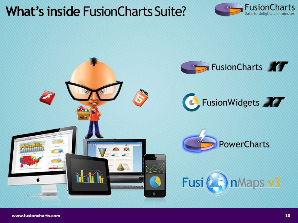 Whats inside FusionCharts Suite? www.fusioncharts.com10