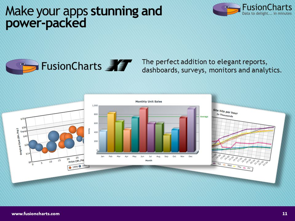 Make your apps stunning and power-packed The perfect addition to elegant reports, dashboards, surveys, monitors and analytics.