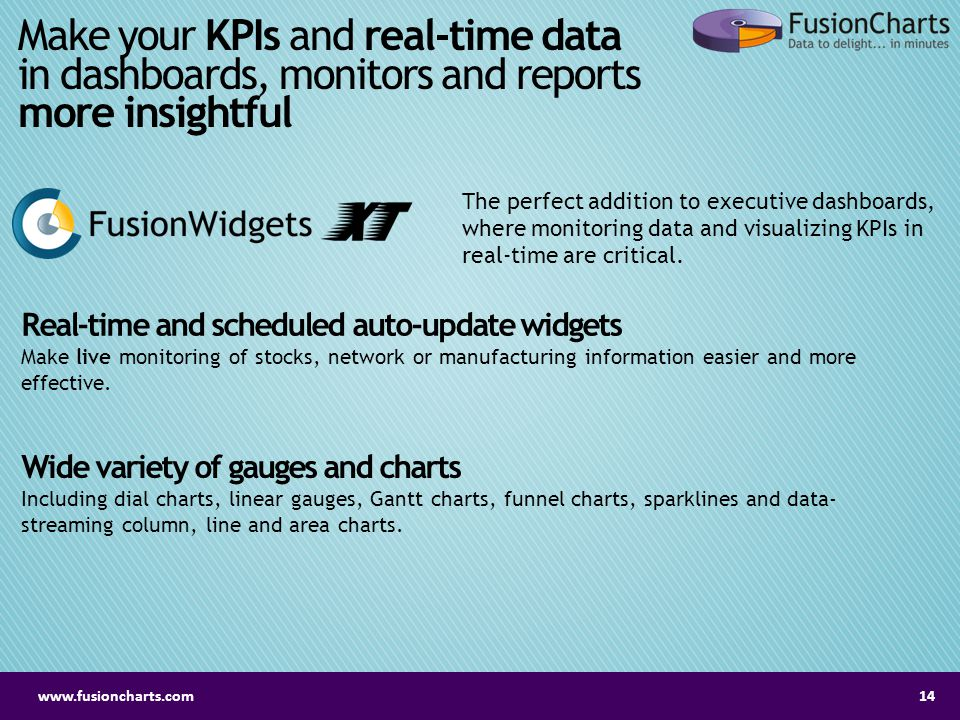 Make your KPIs and real-time data in dashboards, monitors and reports more insightful Wide variety of gauges and charts Including dial charts, linear gauges, Gantt charts, funnel charts, sparklines and data- streaming column, line and area charts.