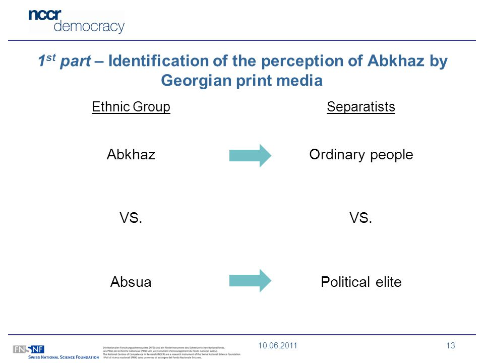 10.06.201113 1 st part – Identification of the perception of Abkhaz by Georgian print media Ethnic Group Abkhaz VS. Absua Separatists Ordinary people