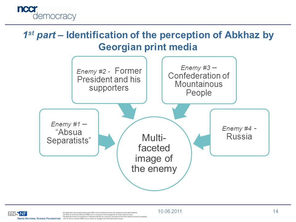 10.06.201114 1 st part – Identification of the perception of Abkhaz by Georgian print media Multi- faceted image of the enemy Enemy #1 – Absua Separatists Enemy #2 - Former President and his supporters Enemy #3 – Confederation of Mountainous People Enemy #4 - Russia