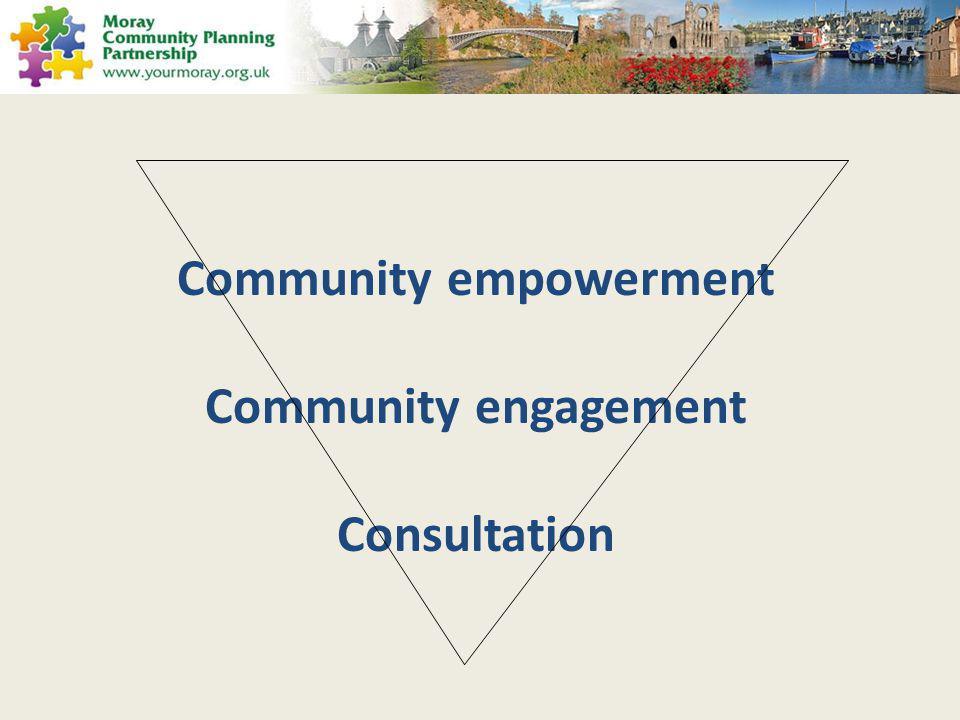 Community empowerment Community engagement Consultation