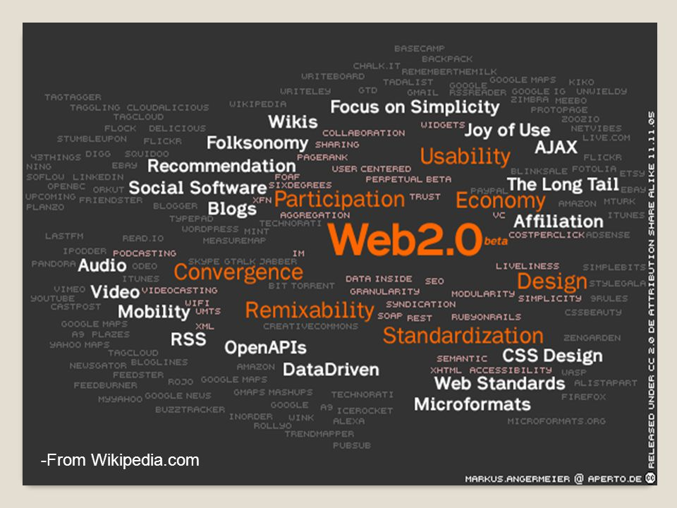 Web 2.0 Logo Mosaic http://www.web2logo.com/