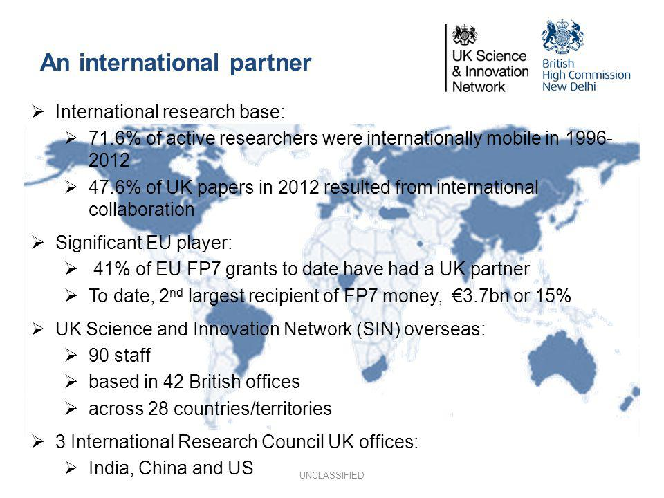 An international partner International research base: 71.6% of active researchers were internationally mobile in 1996- 2012 47.6% of UK papers in 2012