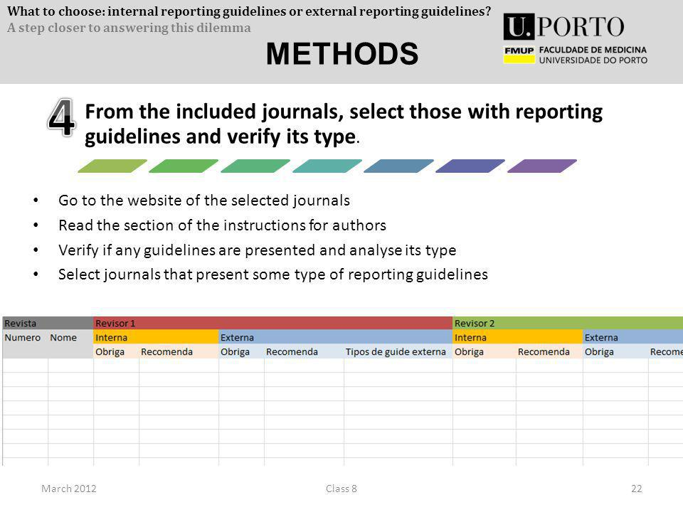 March 201222Class 8 From the included journals, select those with reporting guidelines and verify its type. Go to the website of the selected journals