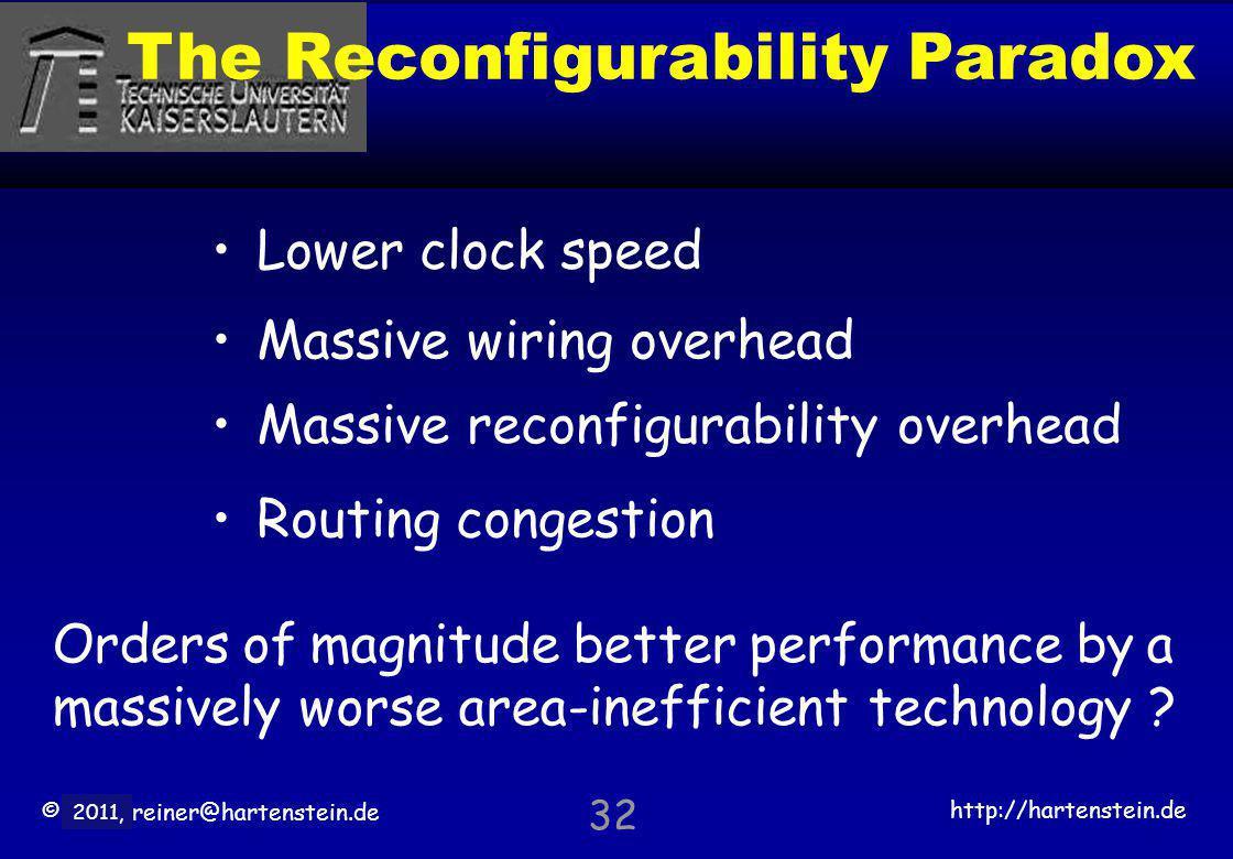 © 2010, reiner@hartenstein.de http://hartenstein.de TU Kaiserslautern 2011, The Reconfigurability Paradox Routing congestion 32 Lower clock speed Mass