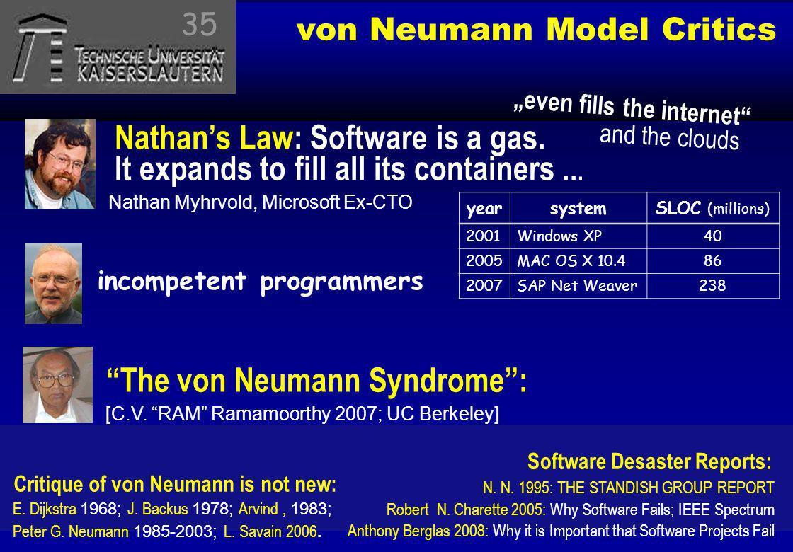 © 2010, reiner@hartenstein.de http://hartenstein.de TU Kaiserslautern 2011, © 2011 reiner@hartenstein.de von Neumann Model Critics 35 The von Neumann