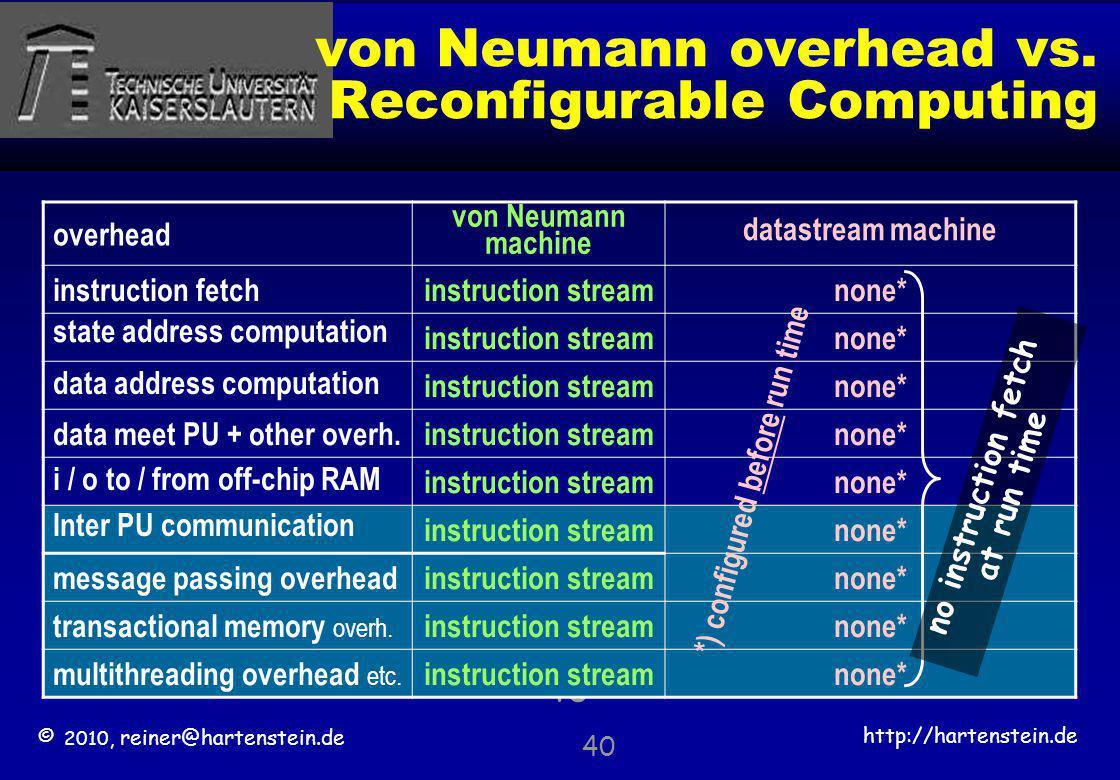 © 2010, reiner@hartenstein.de http://hartenstein.de TU Kaiserslautern 40 von Neumann overhead vs. Reconfigurable Computing overhead von Neumann machin