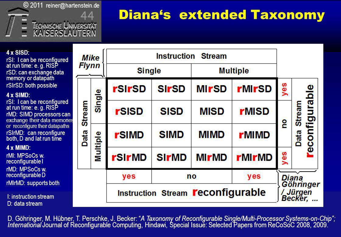 © 2010, reiner@hartenstein.de http://hartenstein.de TU Kaiserslautern 2011, Dianas extended Taxonomy 44 © 2011 reiner@hartenstein.de D. Göhringer, M.