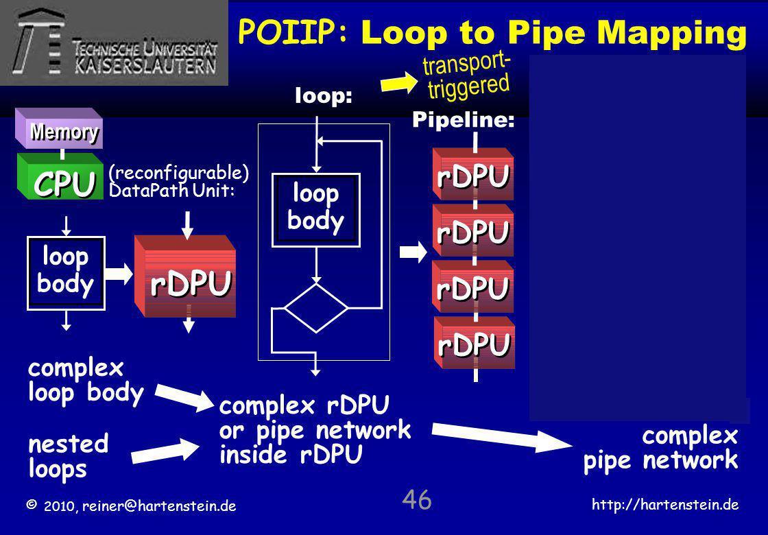 © 2010, reiner@hartenstein.de http://hartenstein.de TU Kaiserslautern POIIP: Loop to Pipe Mapping 46 (reconfigurable) DataPath Unit: rDPU loop body rD