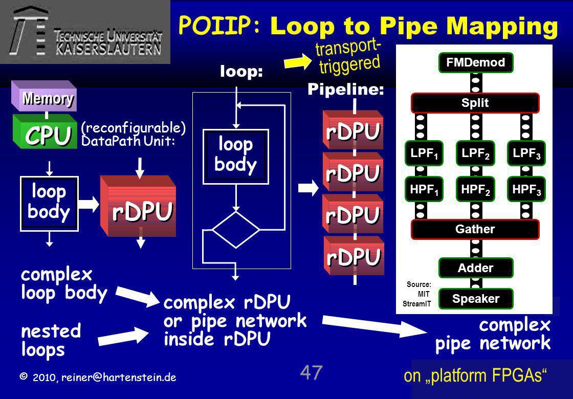 © 2010, reiner@hartenstein.de http://hartenstein.de TU Kaiserslautern POIIP: Loop to Pipe Mapping 47 (reconfigurable) DataPath Unit: rDPU loop body rD