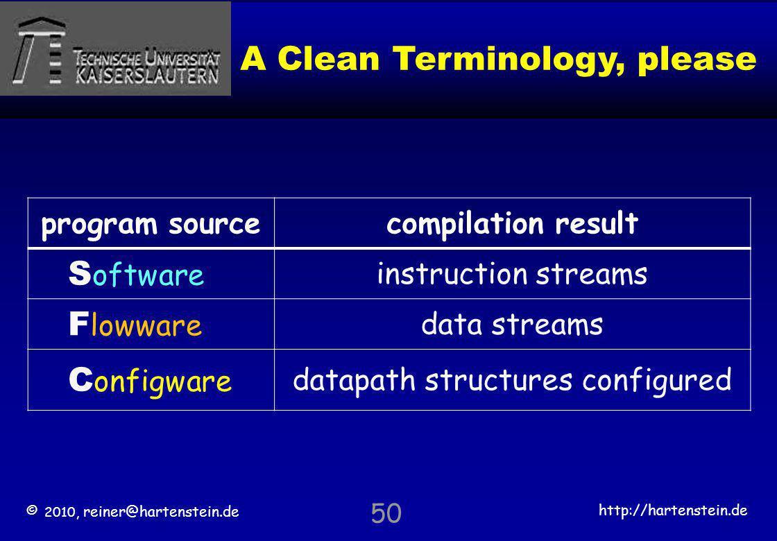 © 2010, reiner@hartenstein.de http://hartenstein.de TU Kaiserslautern 50 program sourcecompilation result S oftware instruction streams F lowware data
