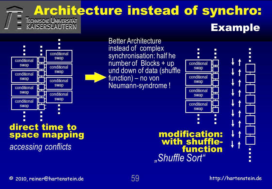 © 2010, reiner@hartenstein.de http://hartenstein.de TU Kaiserslautern Architecture instead of synchro: 59 Shuffle Sort conditional swap conditional sw