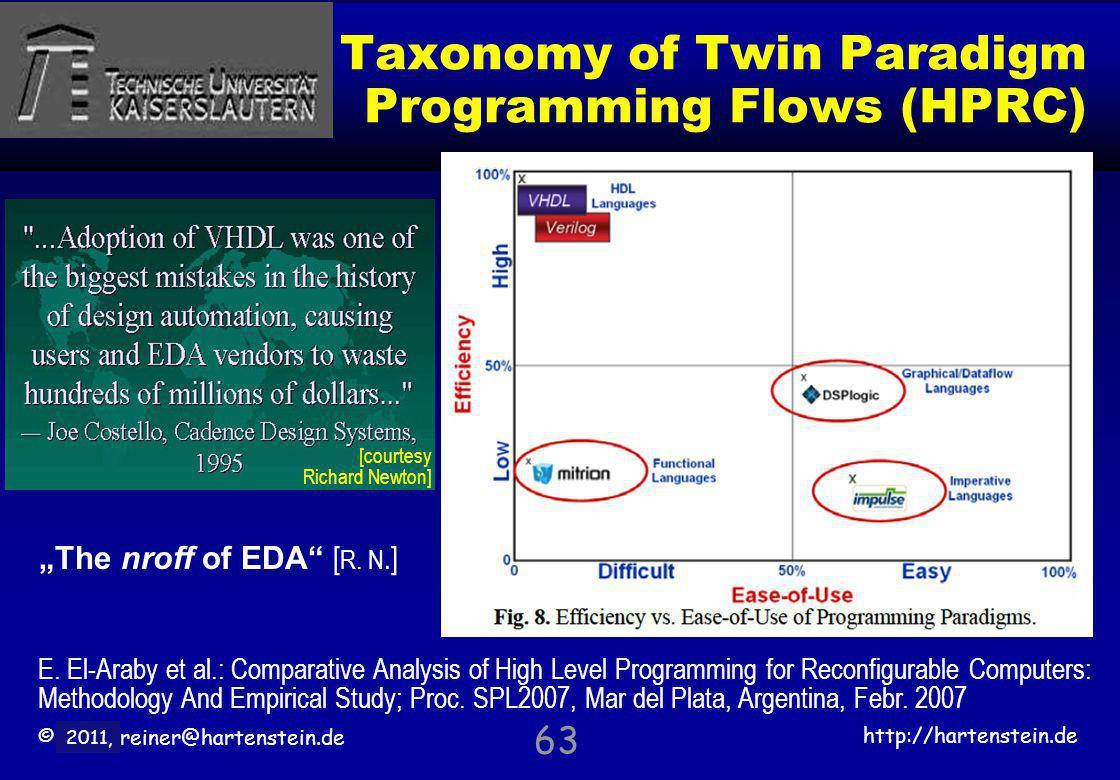 © 2010, reiner@hartenstein.de http://hartenstein.de TU Kaiserslautern 2011, Taxonomy of Twin Paradigm Programming Flows (HPRC) 63 E. El-Araby et al.: